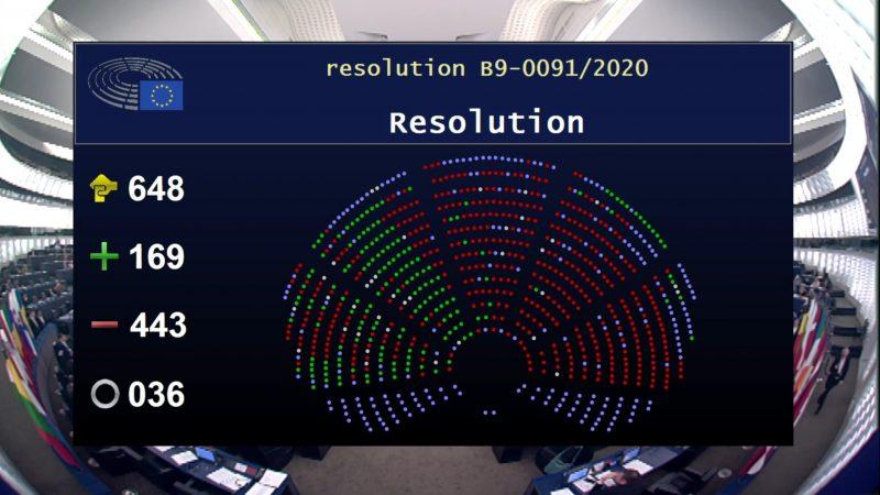 Grüne sauer: EU-Parlament unterstützt umstrittene Energieprojekte