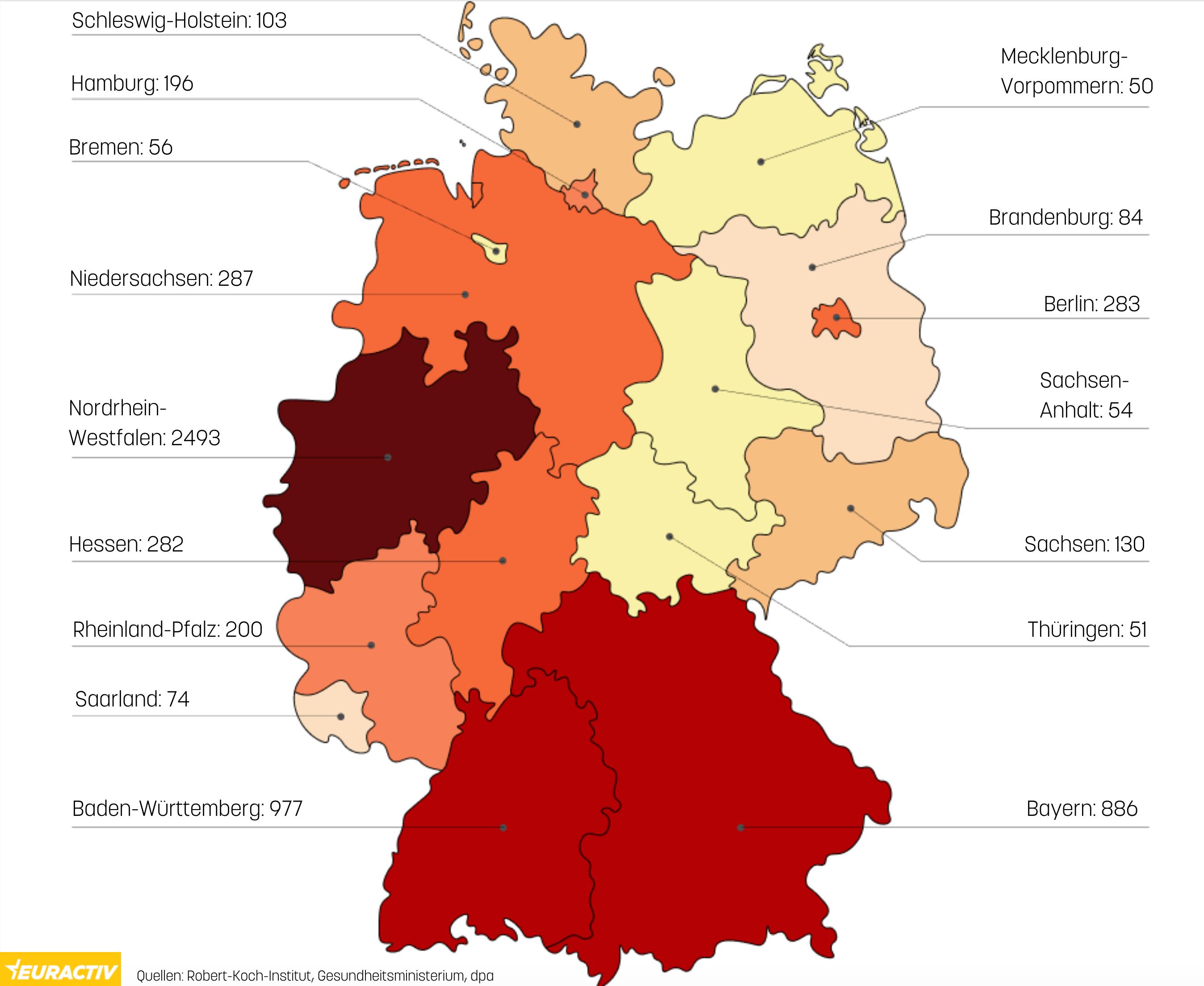 Infizierte Europa